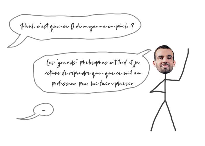 Rebellion contre le professeur
