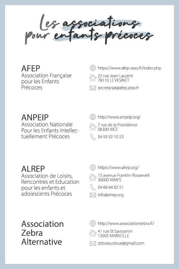 Liste des associations d'aide aux enfants précoces et à leurs parents