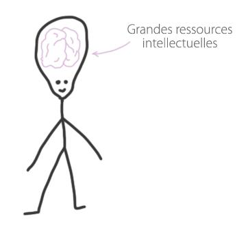 Adulte à haut potentiel intellectuel
