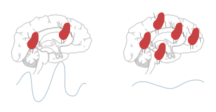La sérotonine gère l'humeur