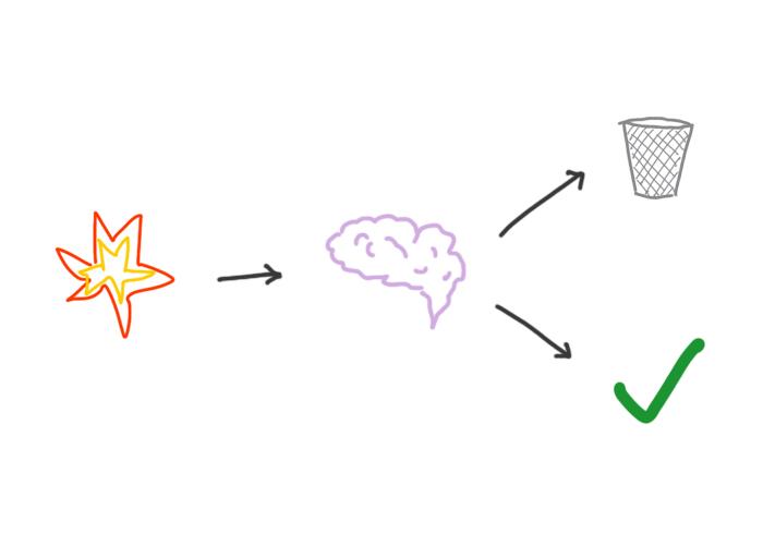 L'inhibition latente est le processus par lequel le cerveau trie les informations