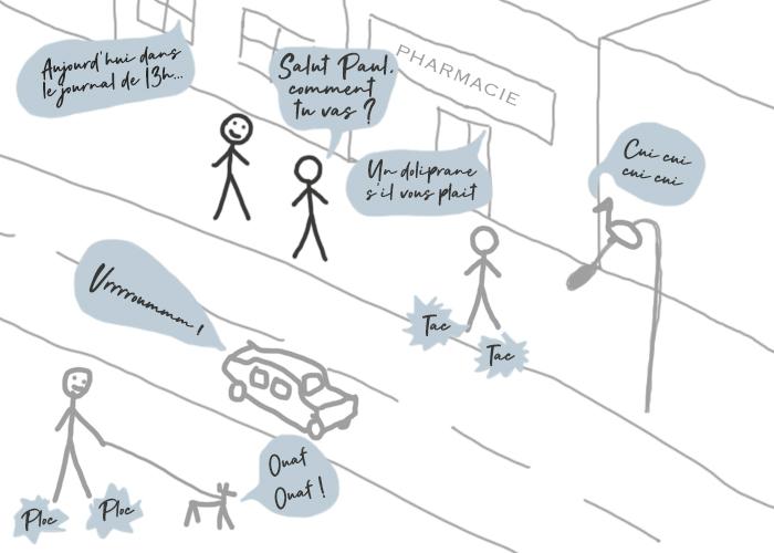 Je n'arrive pas à me concentrer dans la rue