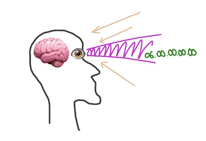 Il faut se concentrer pour faire fonctionner sa mémoire