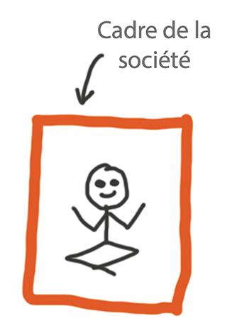 ceux qui acceptent le cadre de la société